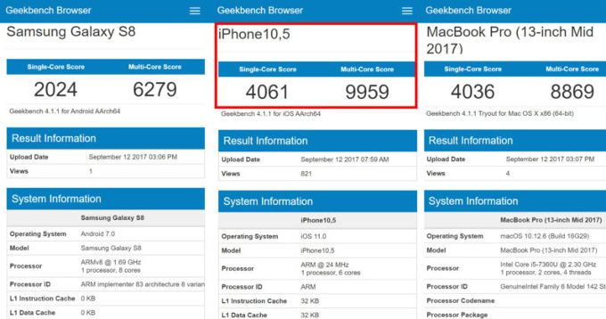 IPhone X batte MacBook Pro nei Benchmark