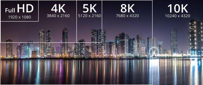 Che differenza c'è tra risoluzione HD, FHD e 4K: tutti i pro e contro e l'importanza dei servizi in streaming 1