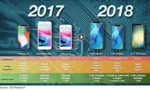 iPhone X 2018 lista batterie