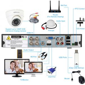 Su TomTop il sistema di video sorveglianza di KKmon è in offerta a soli 60 euro 6