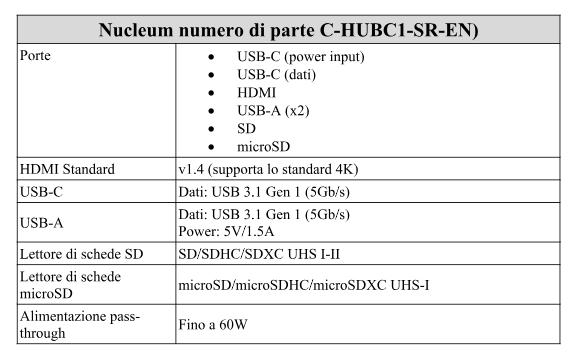 Il nuovo hub 7-in-1 Kingston Nucleum è disponibile in Italia 4