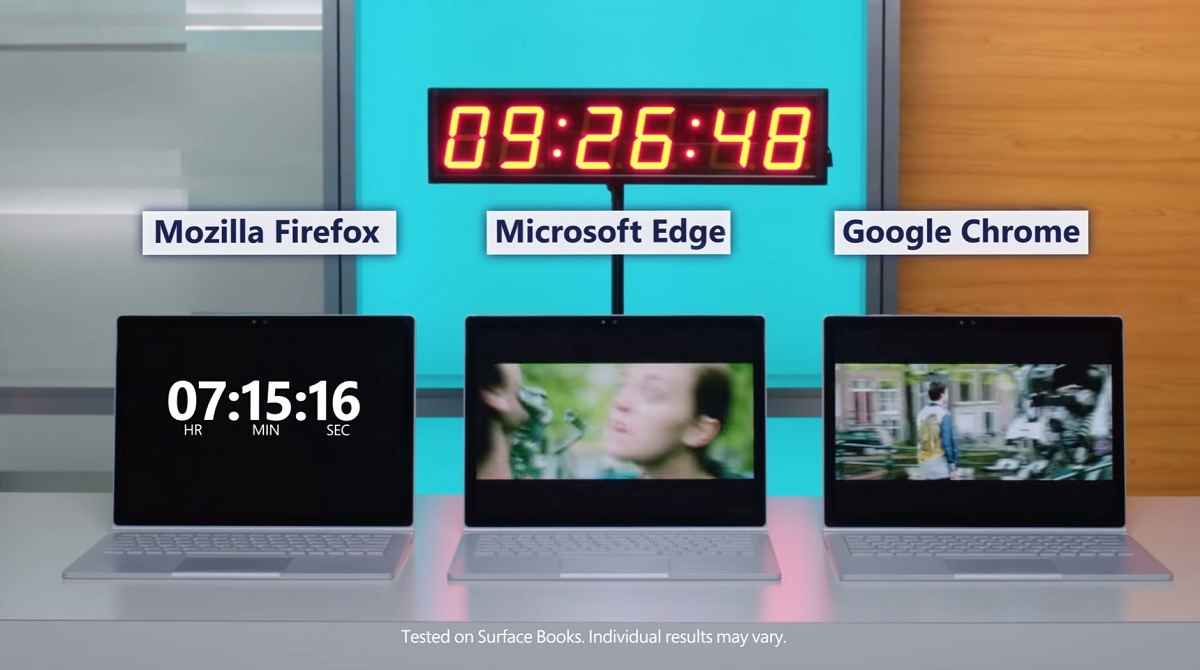 Microsoft Edge vs Chrome vs Firefox