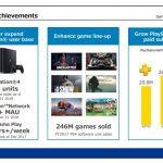 PlayStation 4 si aggiorna al firmware 5.55 ed entra nella fase finale del suo ciclo vitale 1
