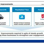 PlayStation 4 si aggiorna al firmware 5.55 ed entra nella fase finale del suo ciclo vitale 2