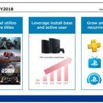 PlayStation 4 si aggiorna al firmware 5.55 ed entra nella fase finale del suo ciclo vitale 3