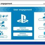 PlayStation 4 si aggiorna al firmware 5.55 ed entra nella fase finale del suo ciclo vitale 4