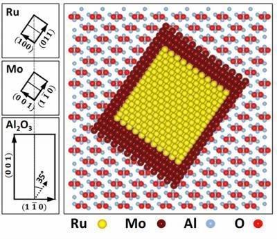 Rutenio (Ru) in fase tetragonale