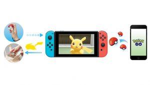 Pokémon Let's Go Pikachu e Eevee su Nintendo Switch ufficiali: tutti i dettagli, data d'uscita e prezzo 2