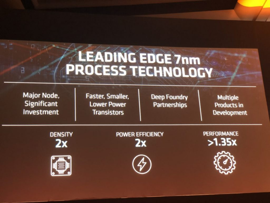 AMD mostra al Computex 2018 una CPU Threadripper fino a 32 core e una GPU Vega a 7 nm con 32 GB HBM2 2