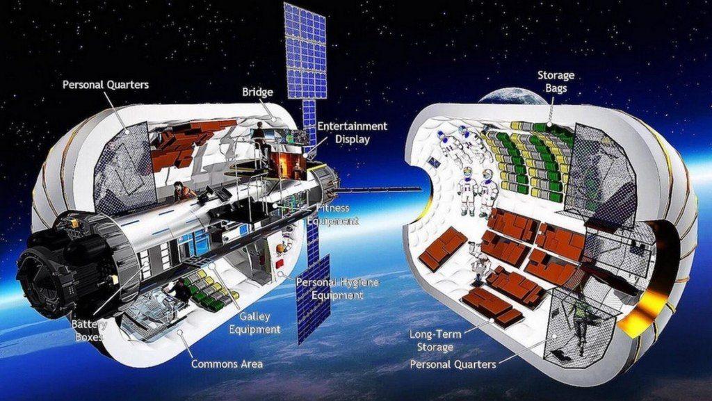 Axion Space progetto stazione commerciale