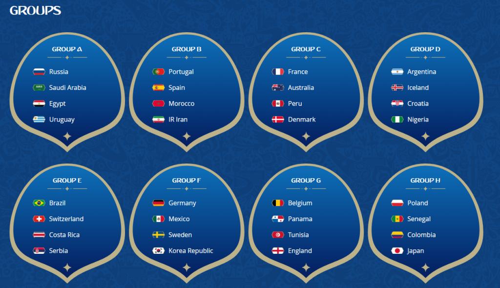 Come seguire i Mondiali di Calcio FIFA 2018 in TV, su PC e dispositivi mobili 1