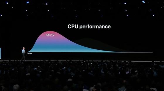 iOS 12 è ufficiale e ricco di novità: tante nuove funzioni e molta attenzione alle performance 1