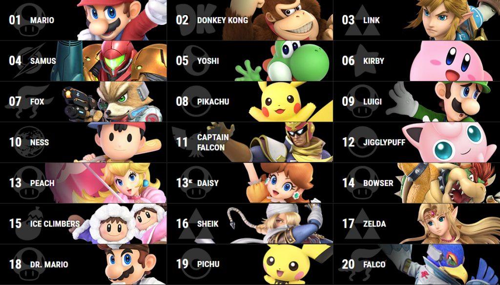 Super Smash Bros Ultimate è ufficiale per Nintendo Switch: personaggi giocabili, dettagli sul gameplay, data d'uscita e prezzo 1