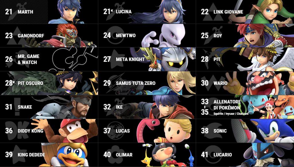 Super Smash Bros Ultimate è ufficiale per Nintendo Switch: personaggi giocabili, dettagli sul gameplay, data d'uscita e prezzo 2