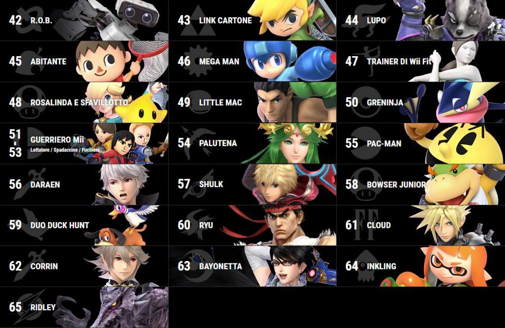 Super Smash Bros Ultimate è ufficiale per Nintendo Switch: personaggi giocabili, dettagli sul gameplay, data d'uscita e prezzo 3