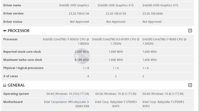 Intel Core i7-8565U e Core i5-8265U Whiskey Lake, prime informazioni sulle nuove CPU quad core 1