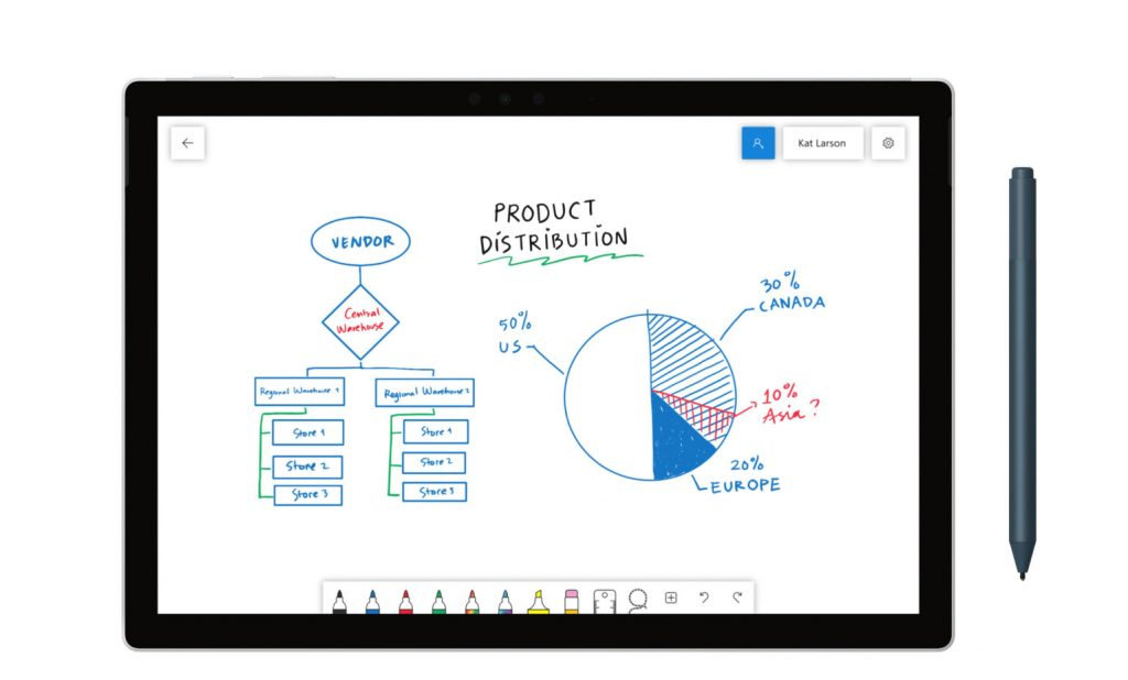 Le novità di Microsoft fra Teams che diventa (in parte) gratuito, l'app Whiteboard disponibile al download e nuovi tool di analisi 1