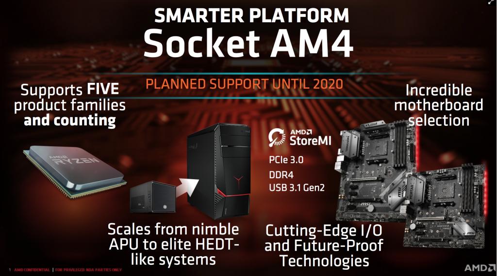 AMD annuncia nuove schede madri basate sul chipset AMD B450 2