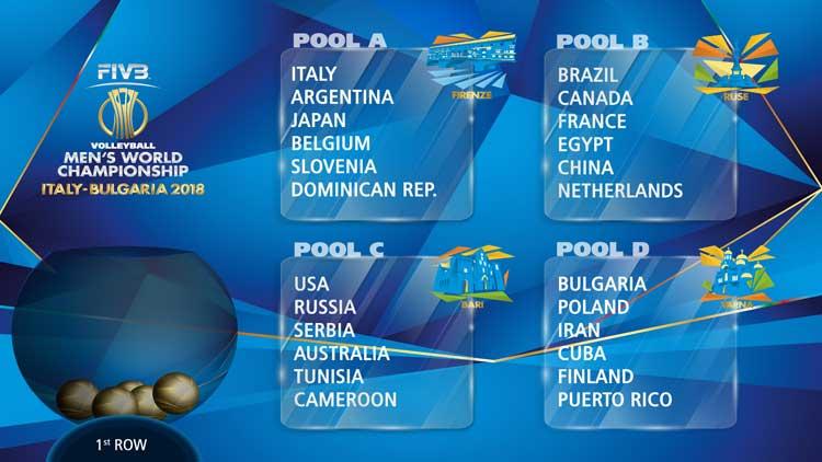 Mondiale Volley 2018 in diretta: come vederlo in TV e in streaming 1