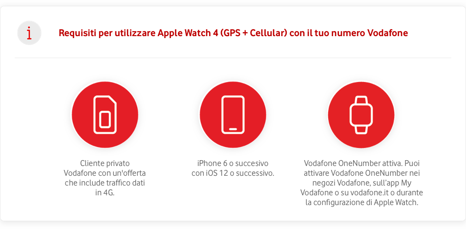 Apple Watch Series 4 LTE e Vodafone OneNumber, unico numero e massima flessibilità 2
