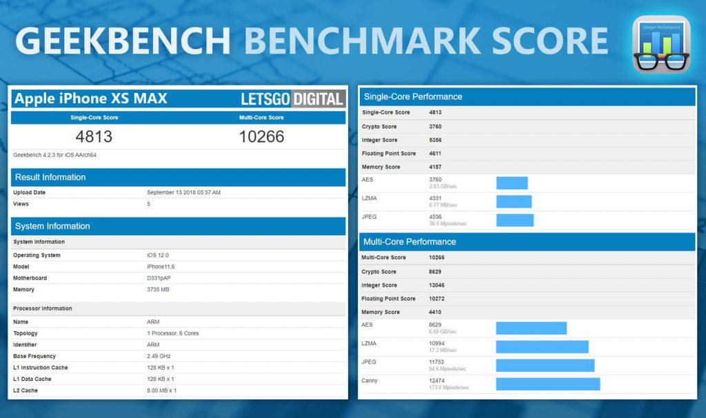 I primi benchmark ci rivelano una specifica di iPhone XR e iPhone Xs Max che Apple non ha menzionato 2