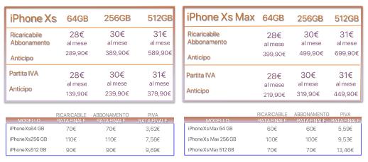 Costi e promozioni per acquistare iPhone Xs e iPhone Xs Max con Wind e Tre 2
