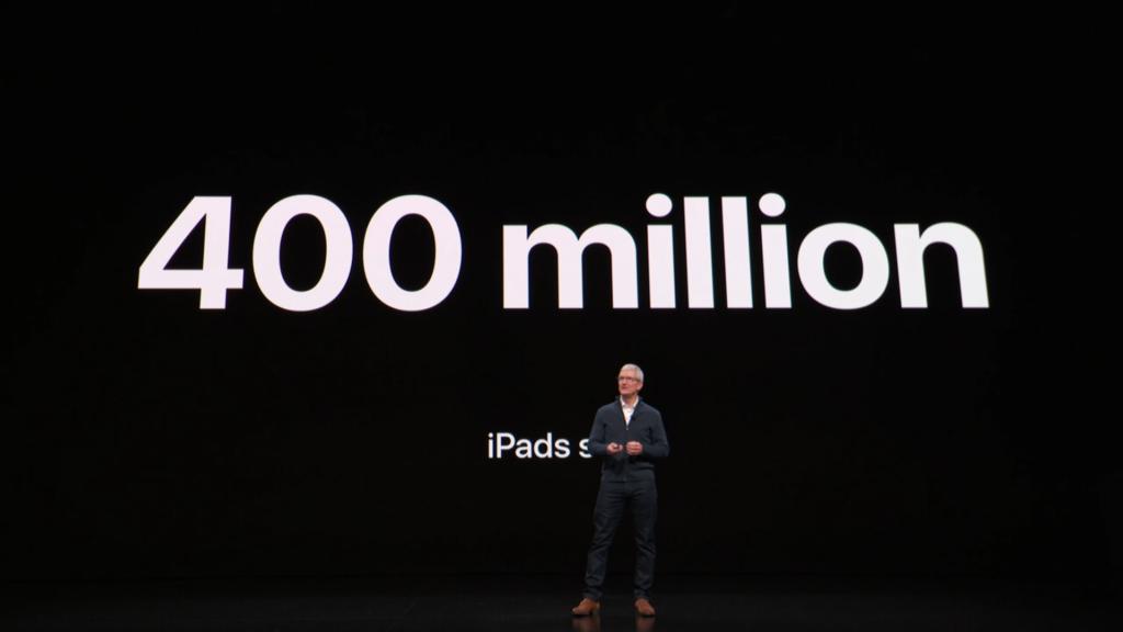 400 milioni iPad