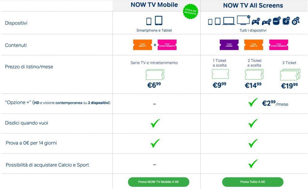 Netflix vs Amazon Prime Video vs Now TV: servizi streaming a confronto 3