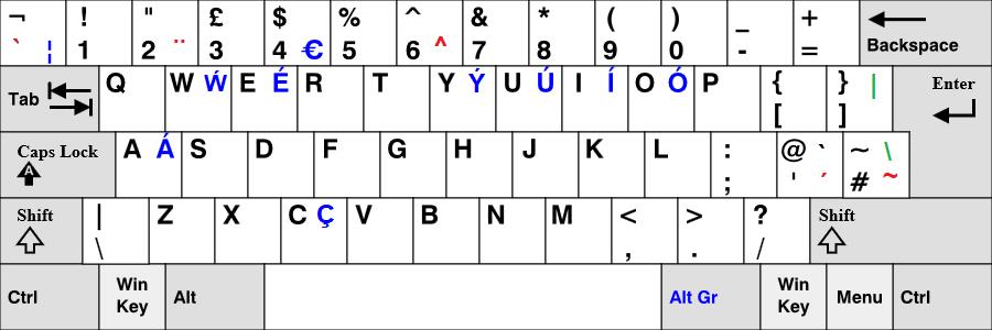 Come scegliere una tastiera meccanica: funzionamento, vantaggi, layout e switch spiegati nel dettaglio 5