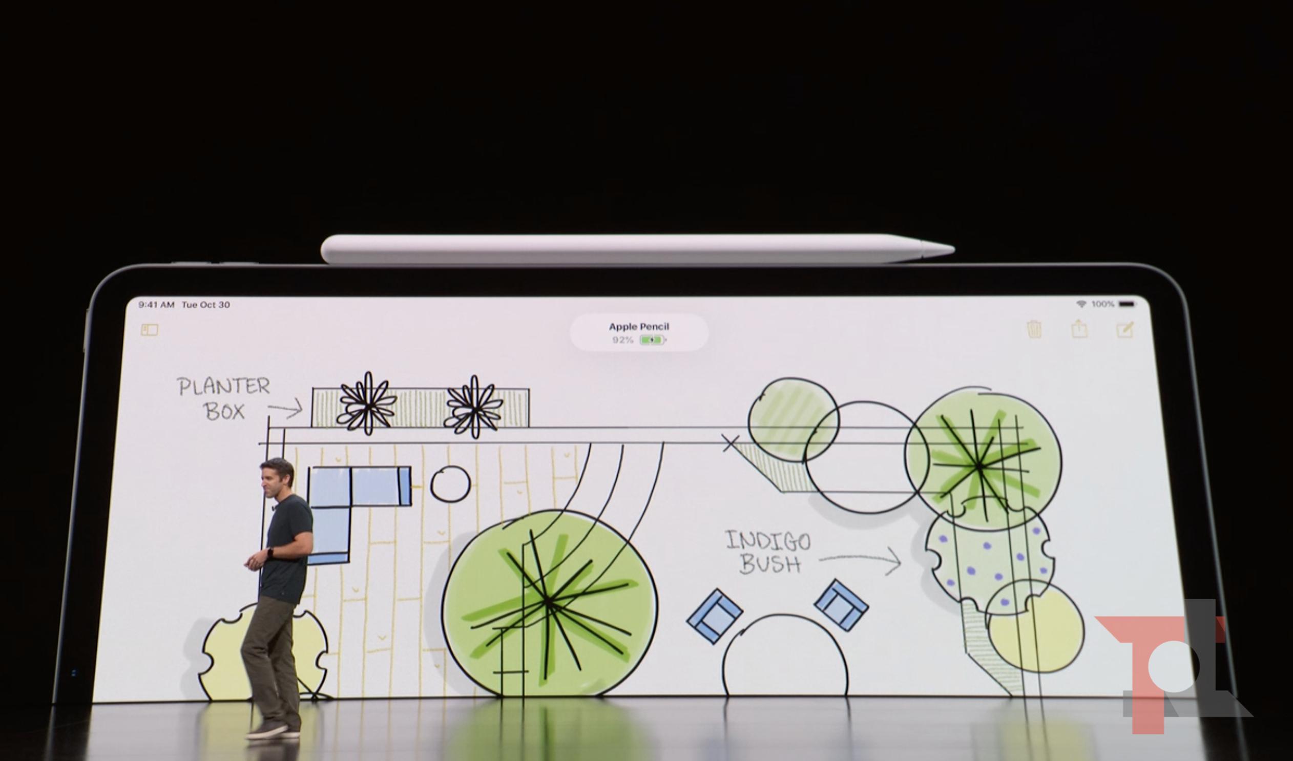 I costi di riparazione dei nuovi iPad Pro sono aumentati di 40 euro 1