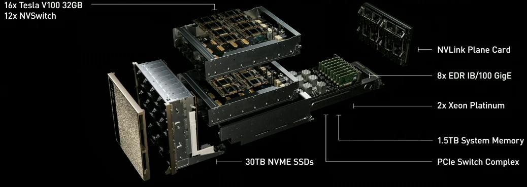 """Nvidia DGX-2H è la """"GPU più grande e potente al mondo"""" 1"""