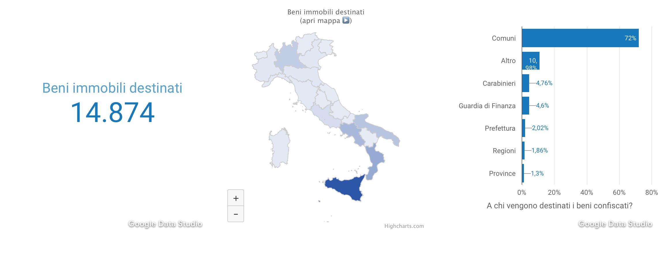 Confiscati Bene 2.0 è un portale tutto italiano per il riutilizzo dei beni confiscati alle mafie 1