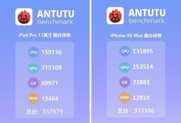 I nuovi iPad Pro battono ogni record su AnTuTu 1