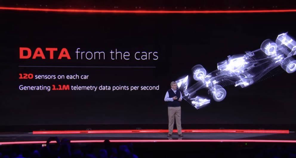 Le dirette della Formula 1 2019 saranno piene zeppe di intelligenza artificiale 1
