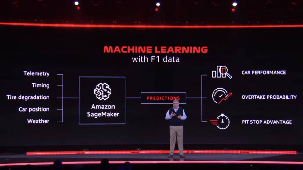 Le dirette della Formula 1 2019 saranno piene zeppe di intelligenza artificiale 2