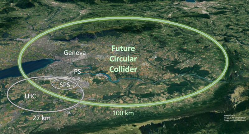 CERN Future Circular Collider (FCC)
