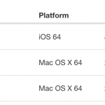 Recensione iPad Pro (2018): per i meno esigenti, può sostituire un PC 3