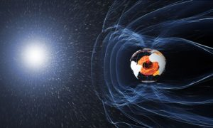 Polo Nord Magnetico