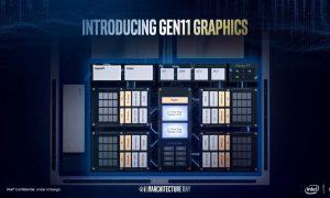 Intel Iris Plus Graphics 940 (1)