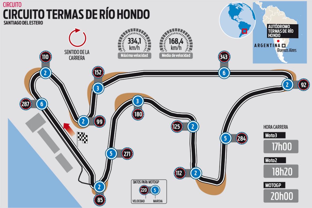 Come vedere il MotoGP di Argentina 2019 in Streaming e TV 1