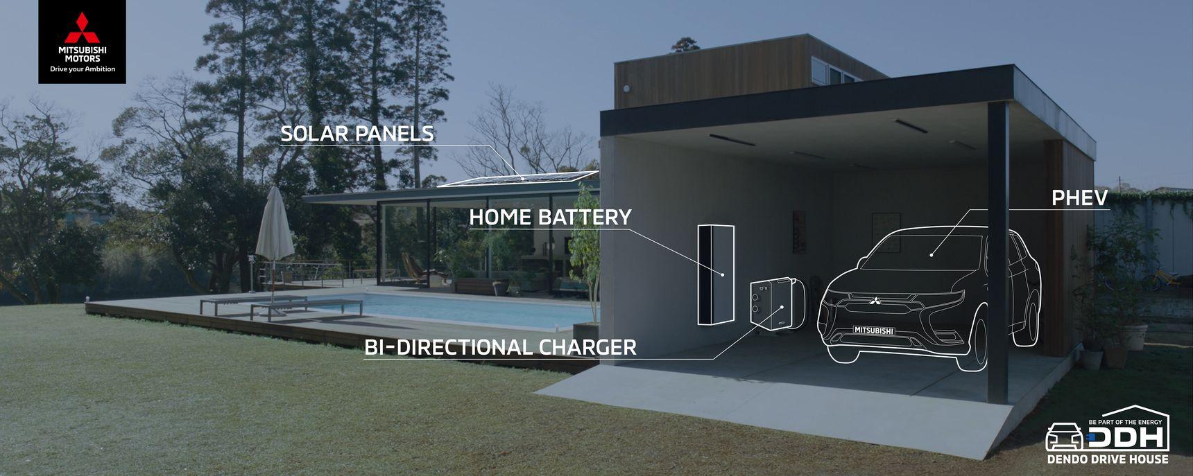 Mitsubishi Dendo Drive House è una centrale elettrica personale perl'auto e la casa 1