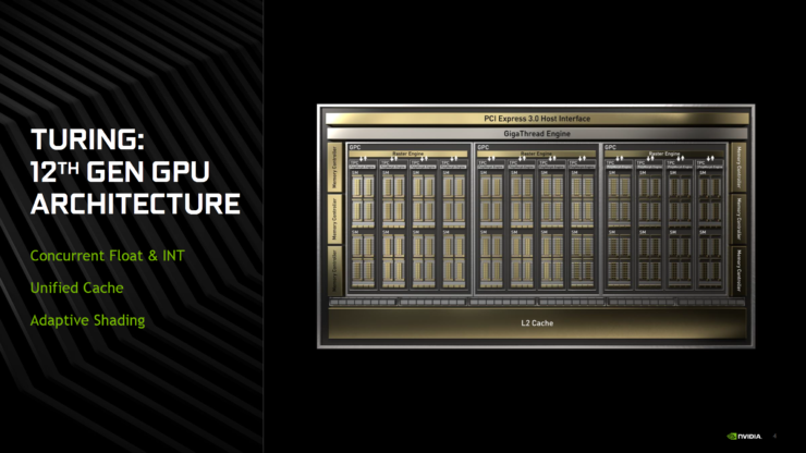 Nvidia GeForce GTX 1660 ufficiale: compatta, economica e pensata per il 1080p 1