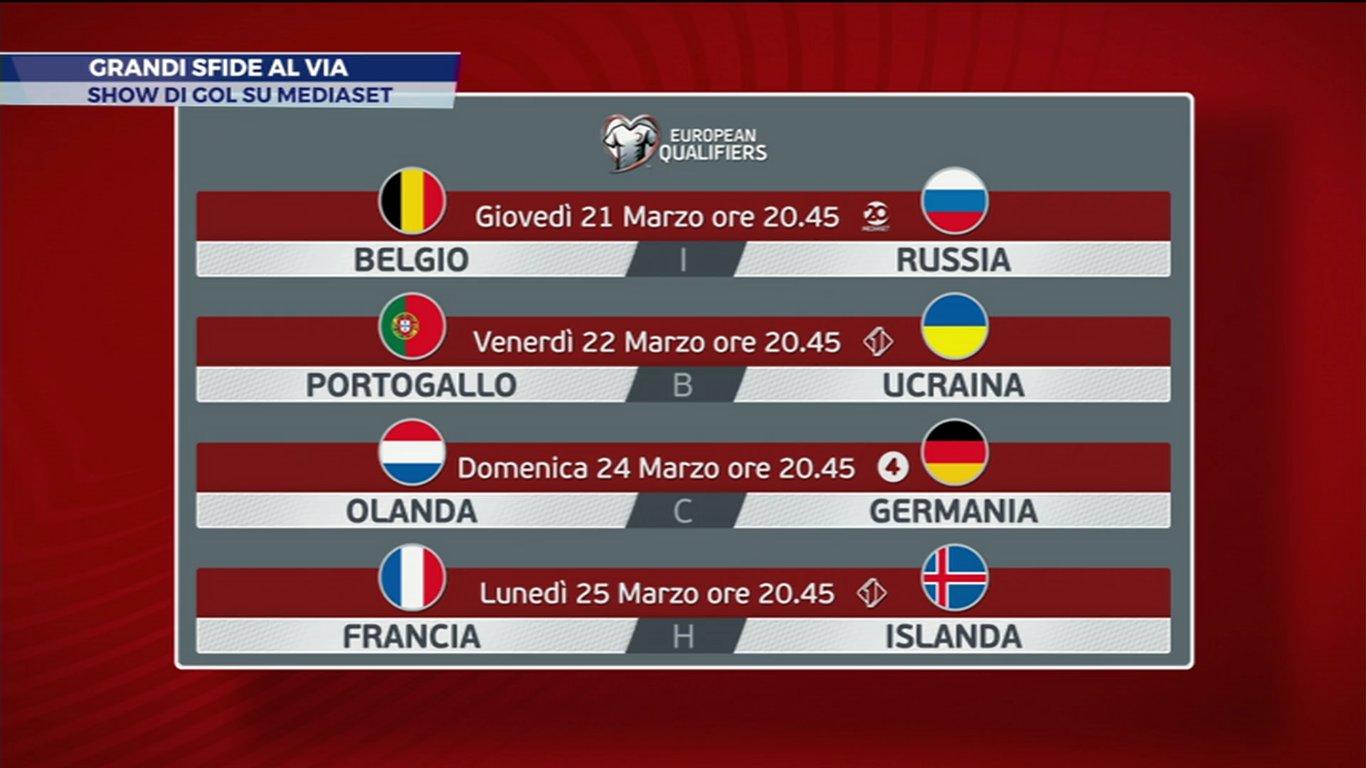 Calendario Italia Mondiali 2020.Qualificazioni Mondiali 2020 Italia Calendario Calendario 2020