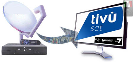 DMAX HD, Real Time HD, K2 e Frisbee arrivano su Tivùsat 1