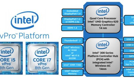 Intel Core vPro 8° gen