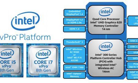 Intel Core vPro 8° gen