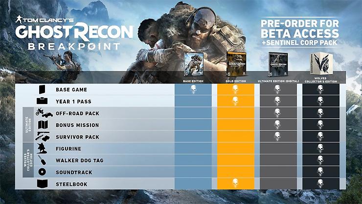 Ghost Recon Breakpoint non ha più segreti: 4 versioni, uscita per PS4, Xbox One e PC e video trailer 1