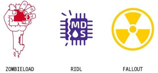 Intel falle di sicurezza ZombieLoad, RIDL e Fallout