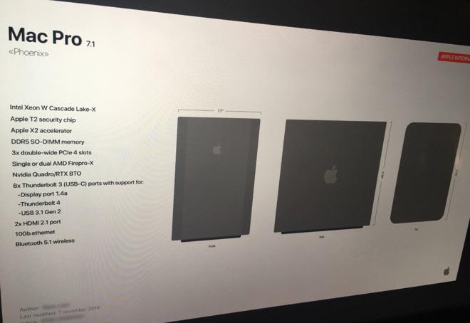 Mac Pro leaked
