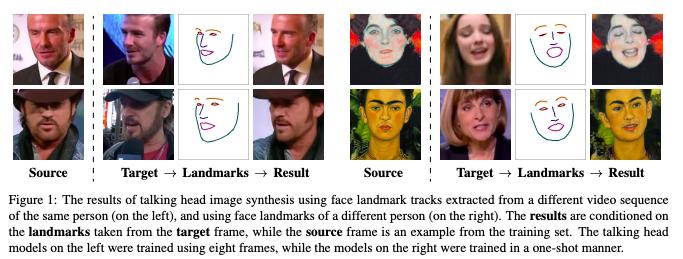 L'intelligenza artificiale di Samsung sa creare un avatar animato da una singola foto 1